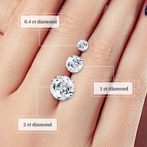 Diamond Comparison Information at dylan-rings
